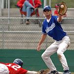 Sports Psychology baseball